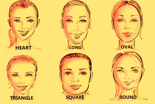Face Shape Guide: Best Eyeglass Frames to Fit Your Look | Latest ...