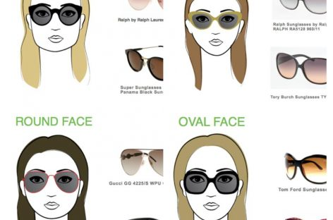 The Best Sunglasses Your Face Shape at Lenspick