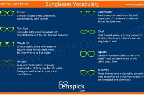 Tips For Sunglasses Vocabulary