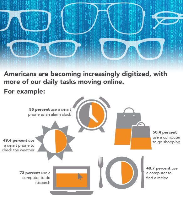 Unveiling Stylish Eyewear Solutions to Digitally Induced Problems for National Technology Day
